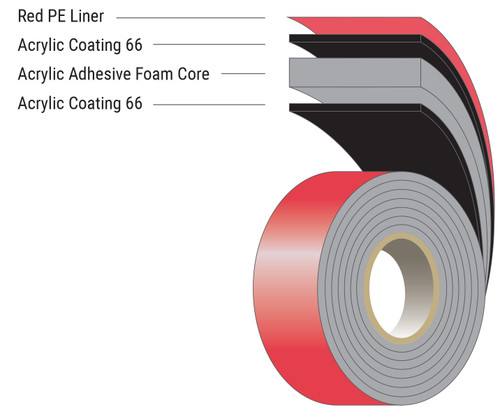 SUP-R-MOUNT AM9608 Automotive Tape