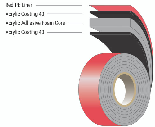 SUP-R-MOUNT SGB Structural Glazing Tape