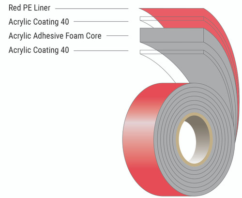SUP-R-MOUNT SGG Structural Glazing Tape