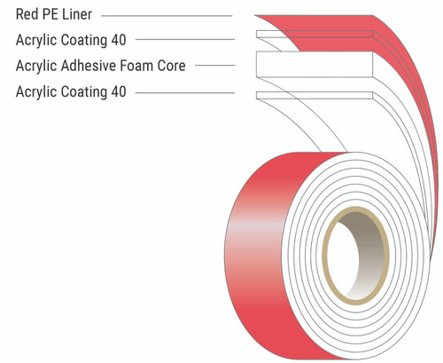 SUP-R-MOUNT SGW Structural Glazing Tape