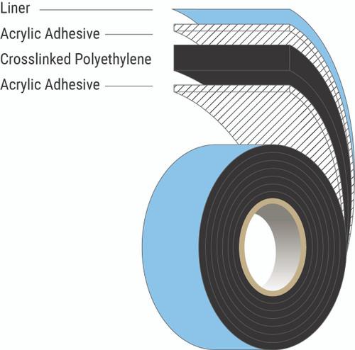 """BGT Polyethylene Glazing Tape 1/8"""""""