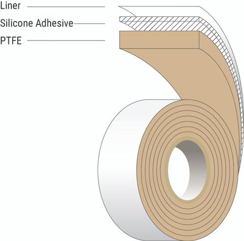 "6085-03 PTFE Coated, Woven Fiberglass Tape (""E"" Type)"