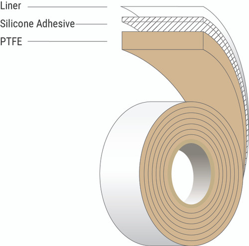 "6085-06 PTFE Coated, Woven Fiberglass Tape (""E"" Type)"
