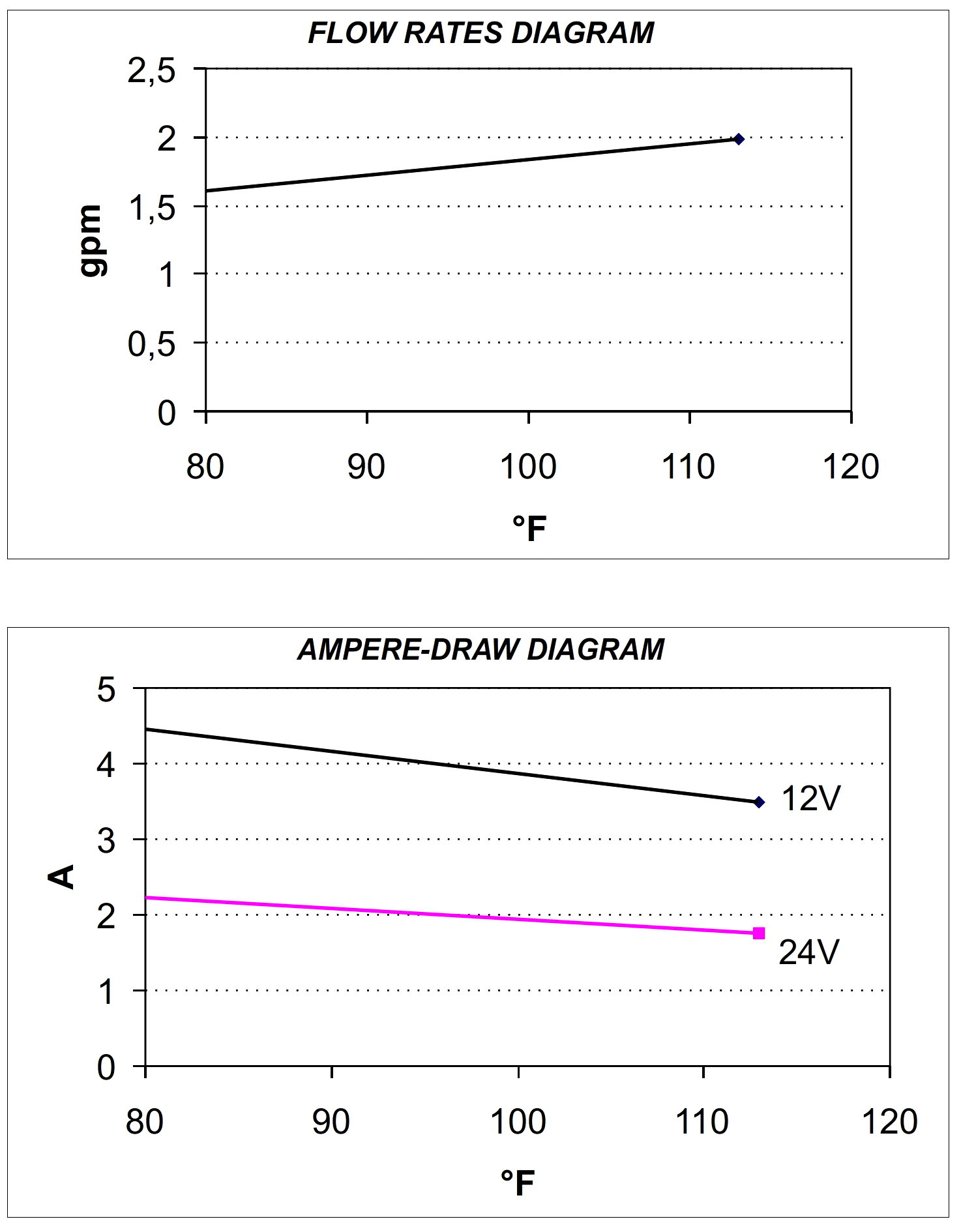 gp-301l-flowdiagram.jpg