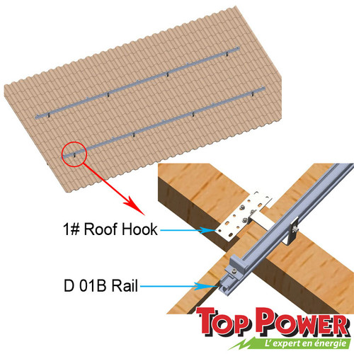 Tile Roof type - 1x4 panels