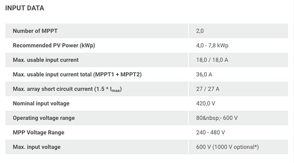 input-data-4-210-063-800.jpg