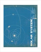 Solar System Art Print - 11x14