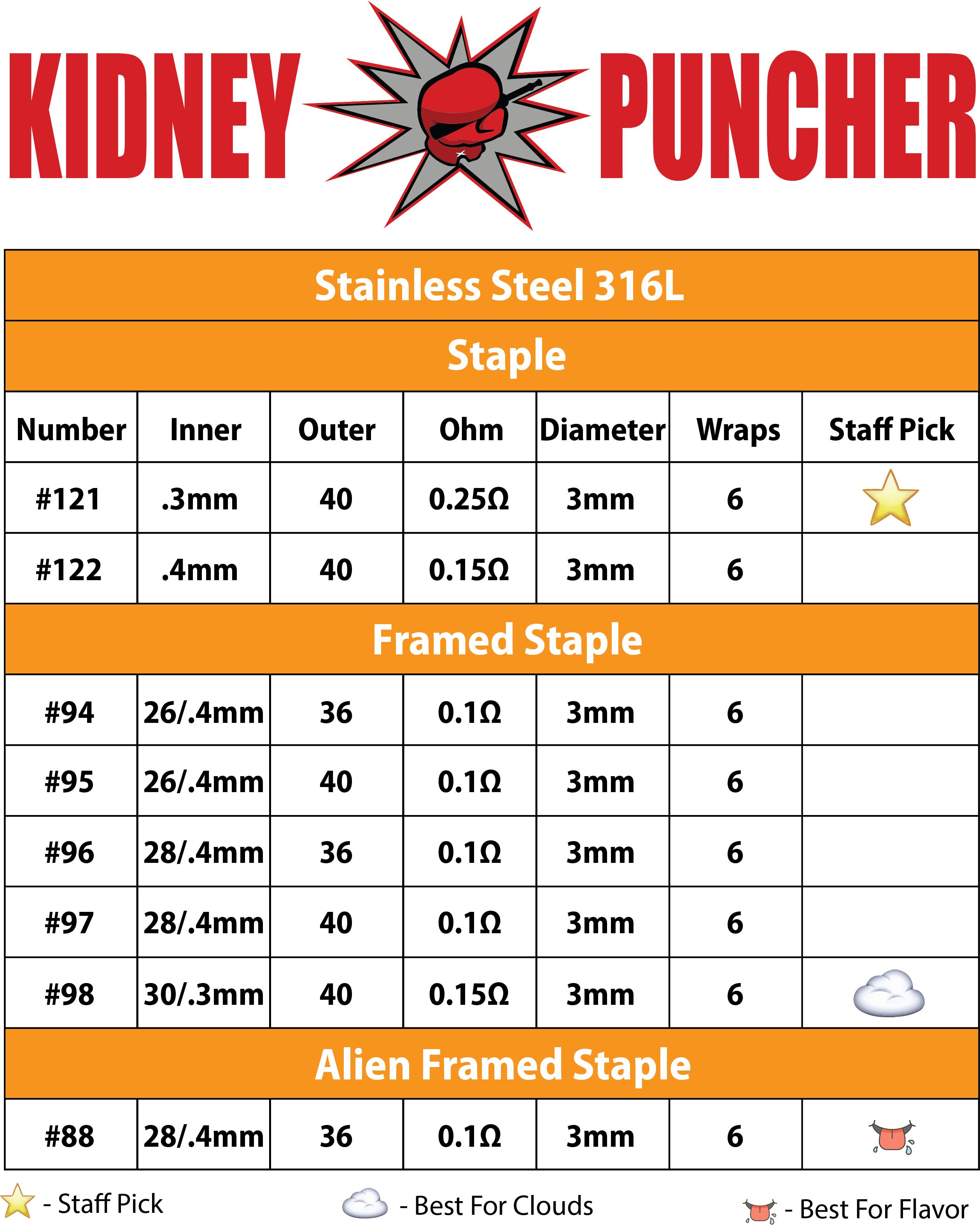316l-staple-framedstaple.png