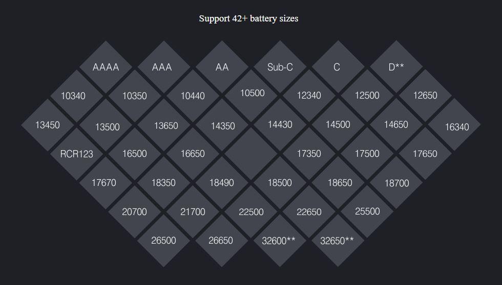 battery-sizes.jpg