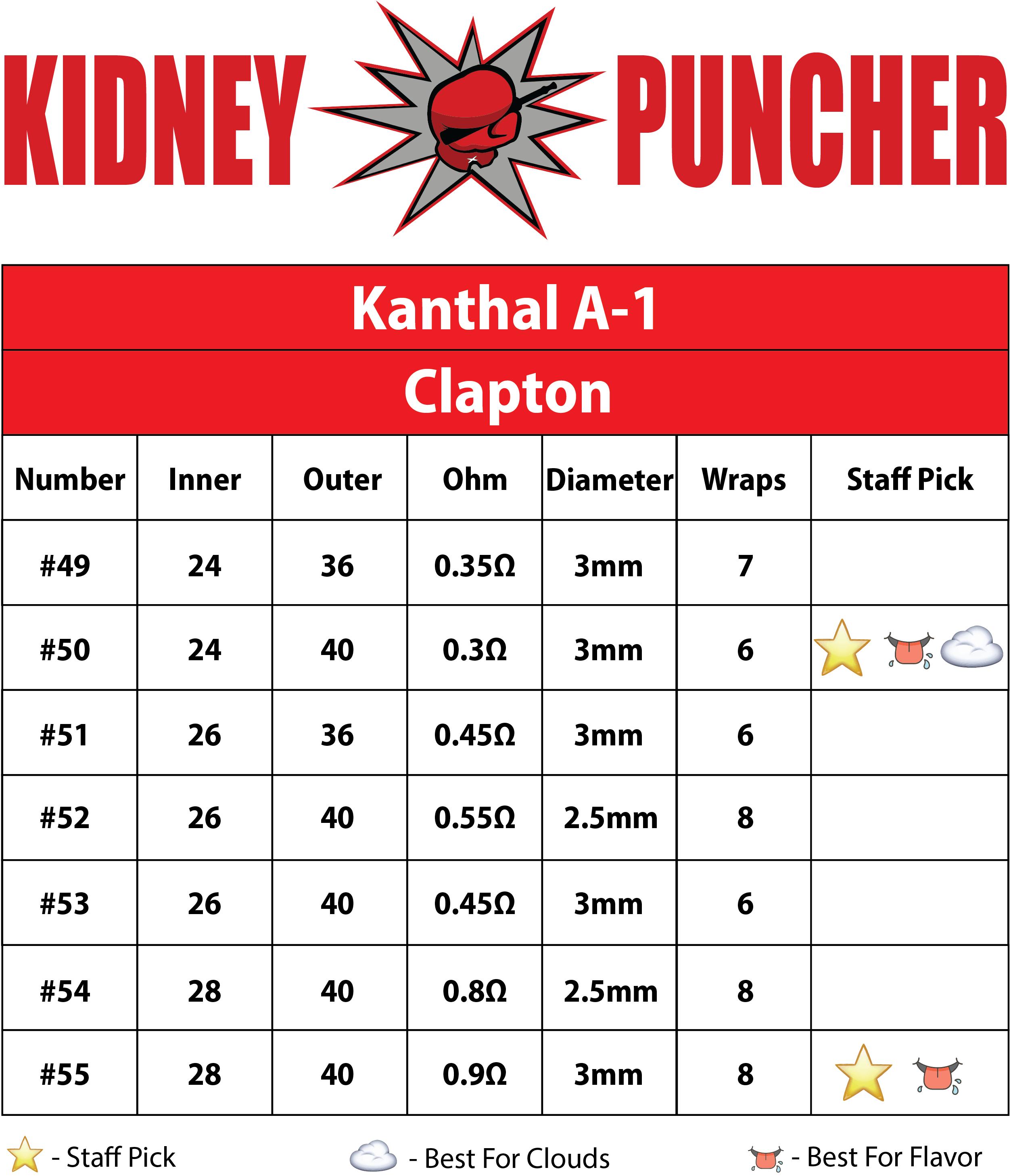 kanthal-clapton.png