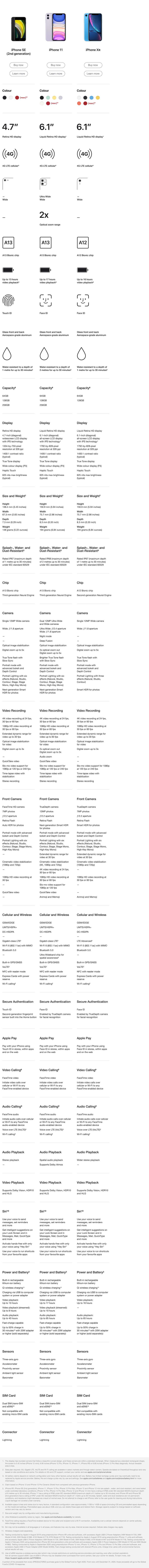 iPhone 12 Compare 2