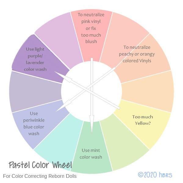 pastel-color-correction-wheel.jpg