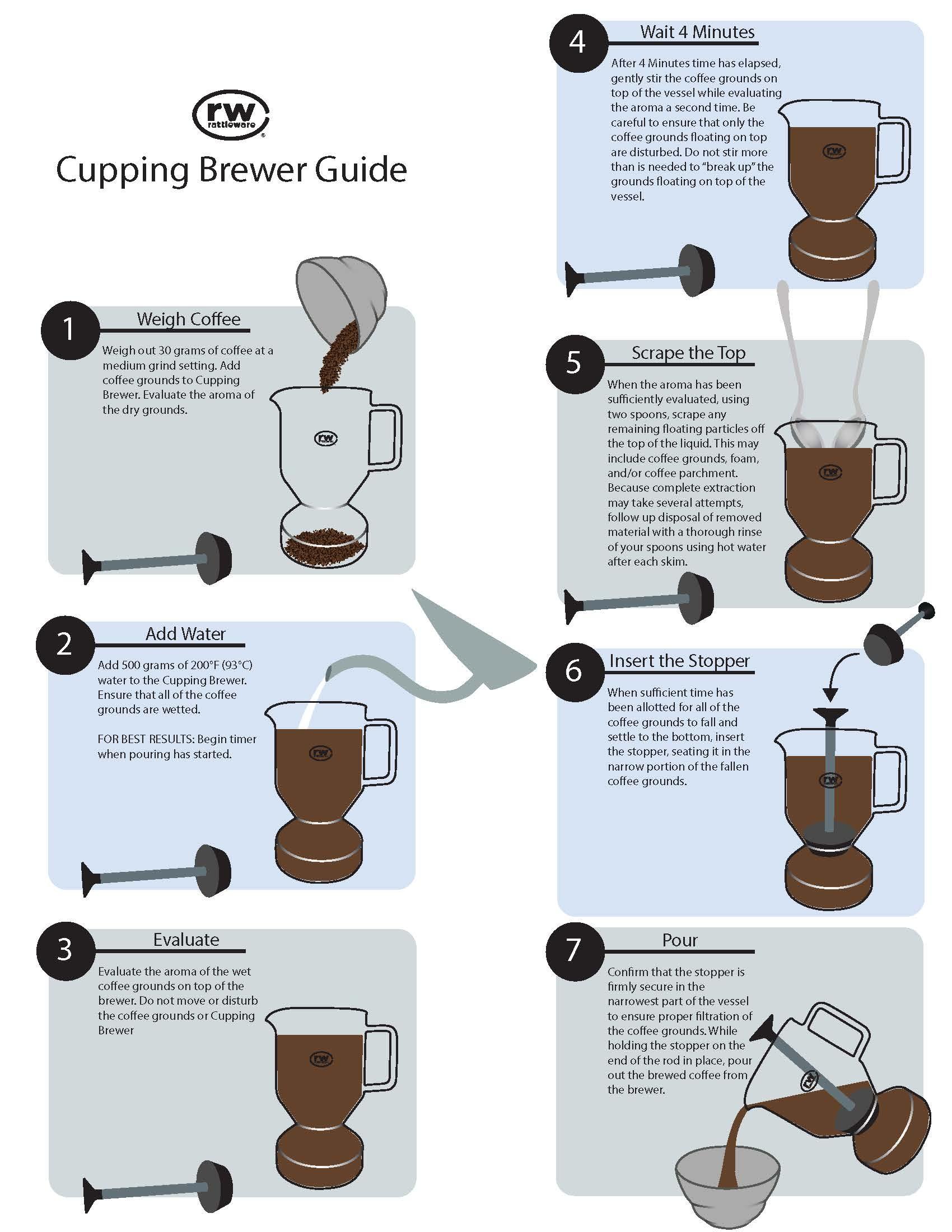 rw-cupping-brewer.jpg