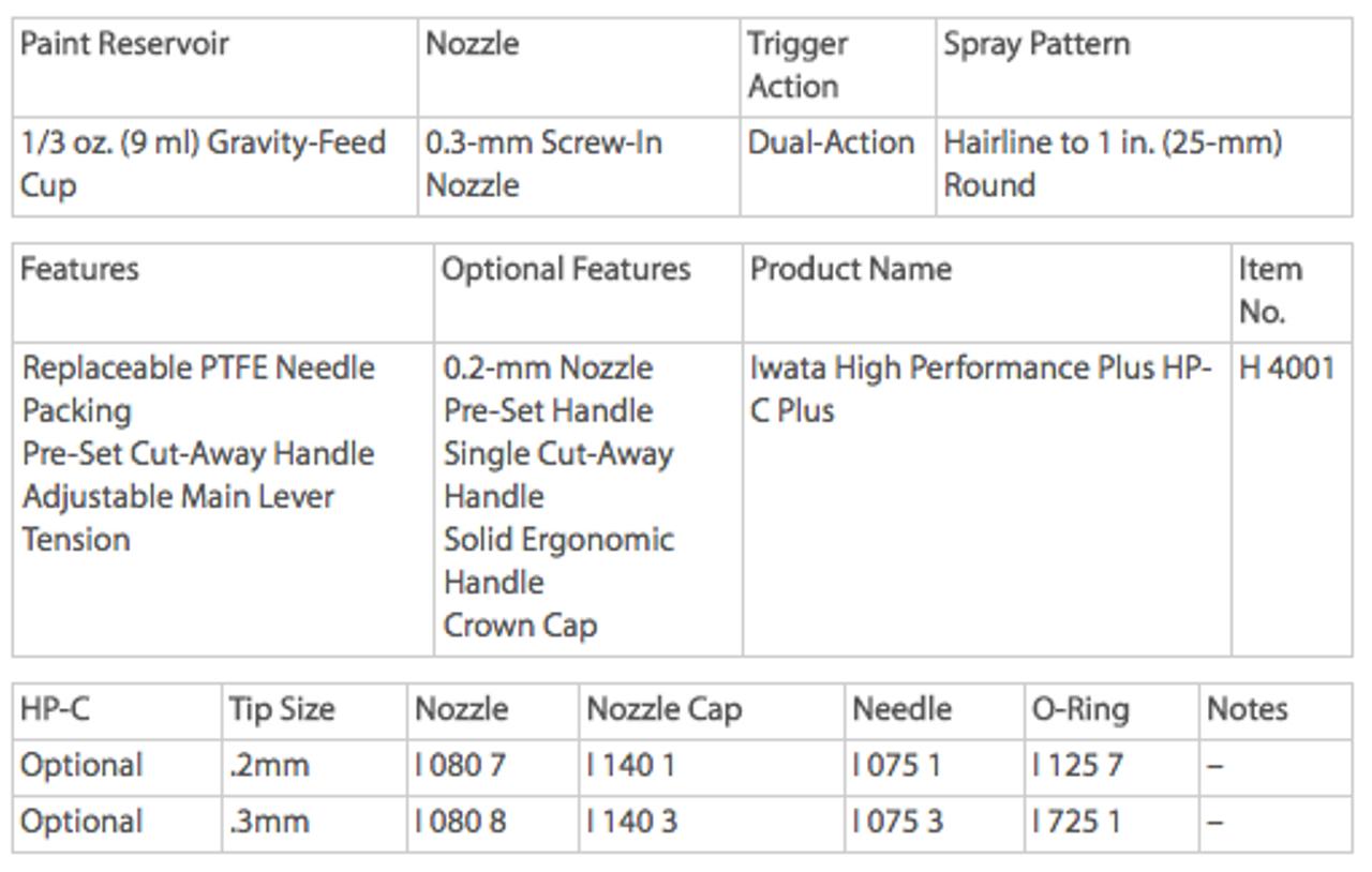 Iwata High Performance HP-C Plus Gravity Feed Dual Action Airbrush
