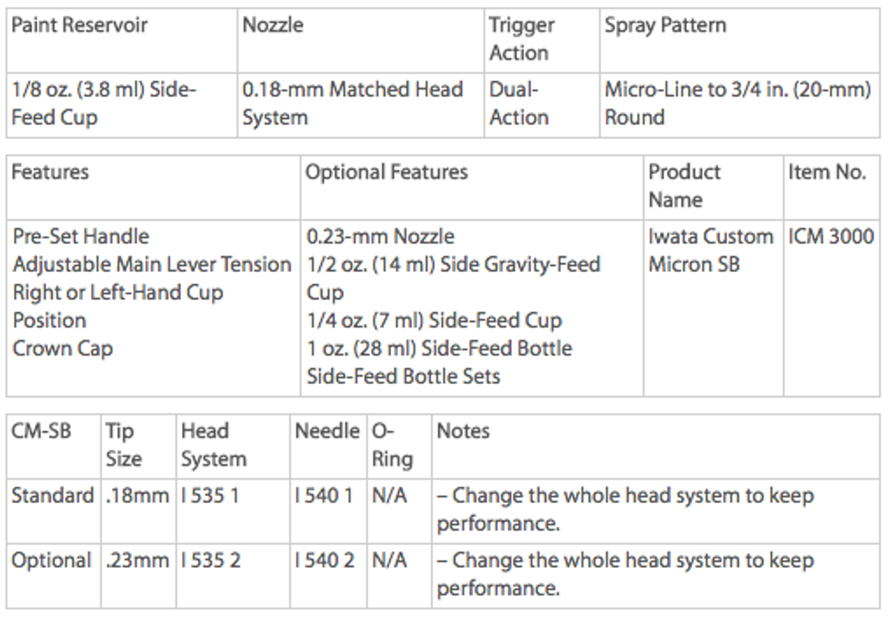 Iwata Custom Micron CM-SB Side Feed Dual Action Airbrush
