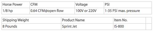 Iwata Sprint Jet 110-120V Airbrush Compressor