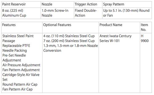 Iwata W-101 Spray Gun