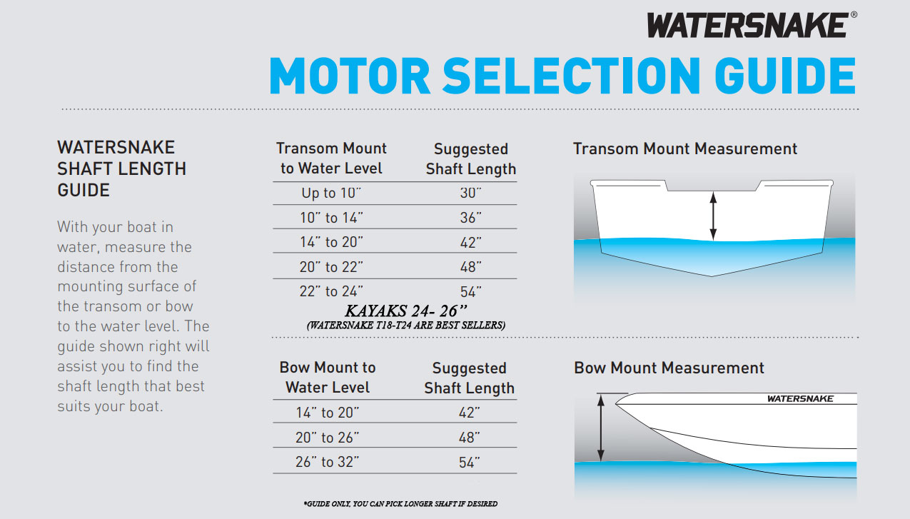 Watersnake Motor Size Guide