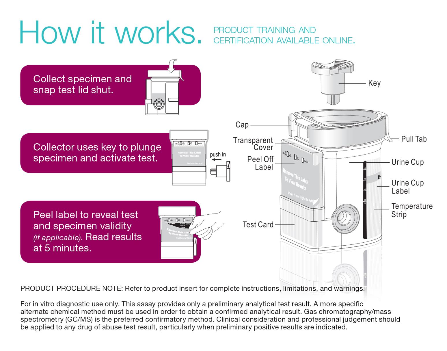 EZ Integrated Split Specimen Key Cup Drug Test Alere Tox