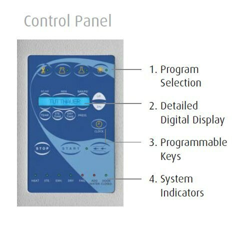Tuttnauer Control Panel