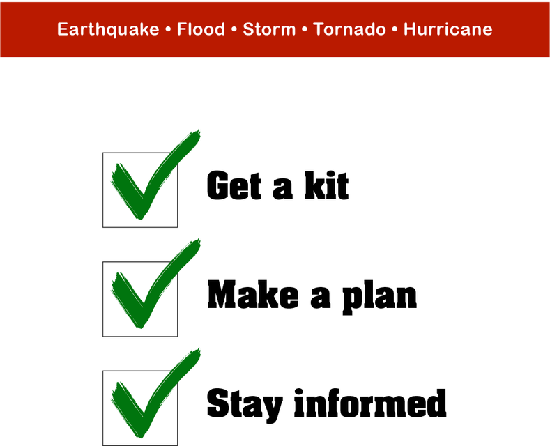 Creating an emergency plan