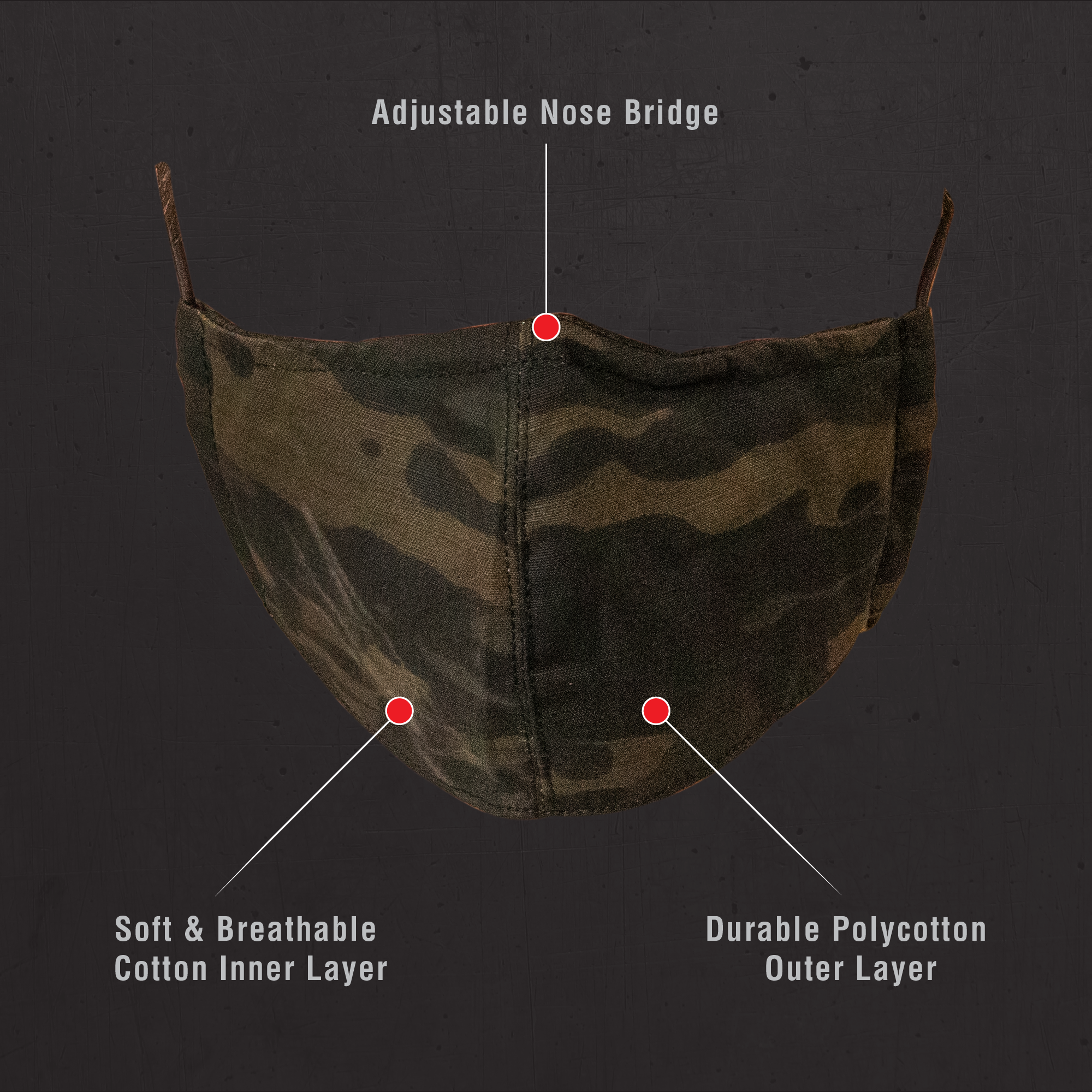 camo-infographic.png