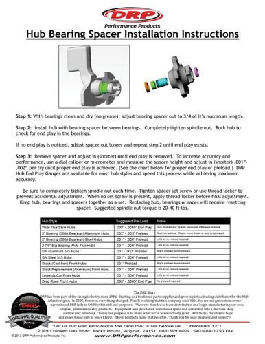 Low Drag Hub Parts Kit - Wide 5 - Includes Aluminum Bearing Spacer, REM Timken Bearing Kit & Ultra Low Drag Seal