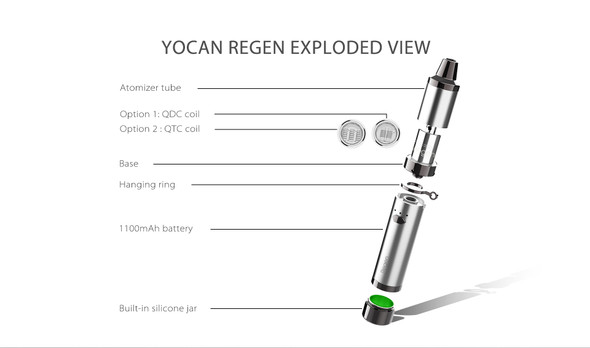 REGEN KIT BY YOCAN FOR CONCENTRATES ( MSRP $34.99 EACH )