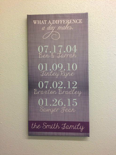 Sample of What a Difference a Day Makes Family Name with Dates Canvas Wall Art Print