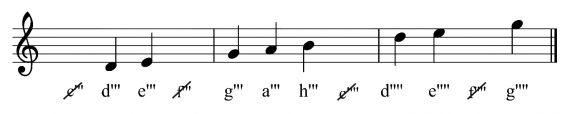 pentatonisch-noten-2bfbd4d9.jpg