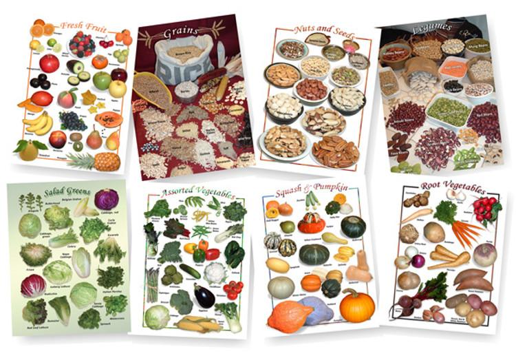 Natural Food Posters