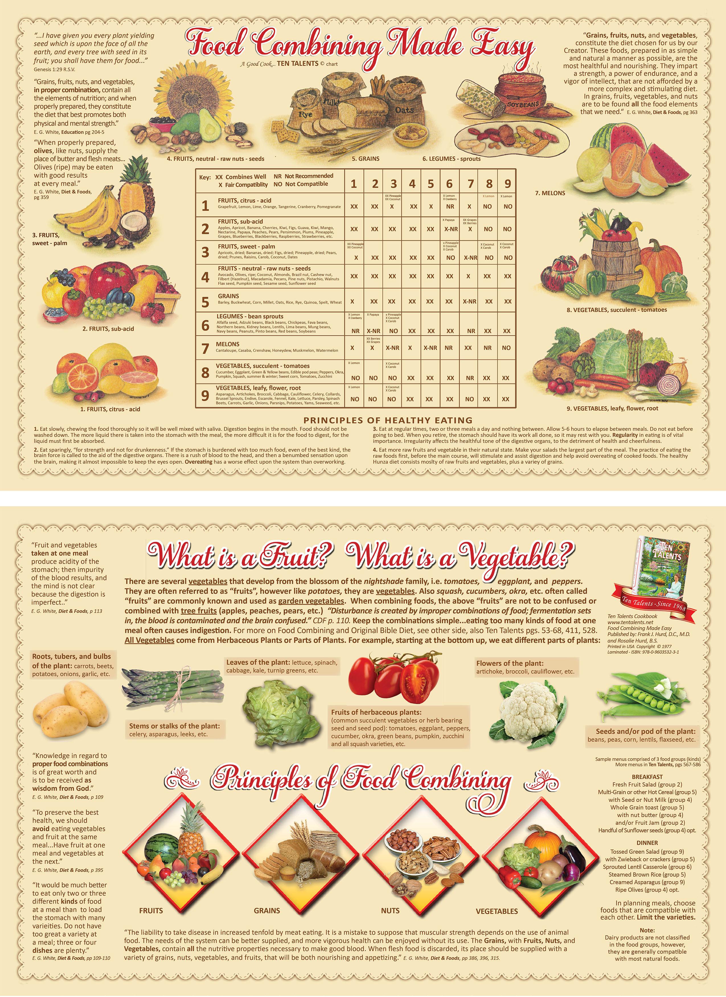 foodcombiningchart-front-back.jpg