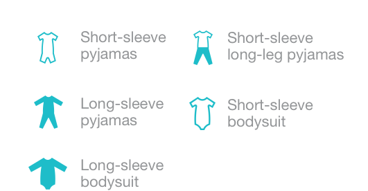 Recommended clothing by temperature