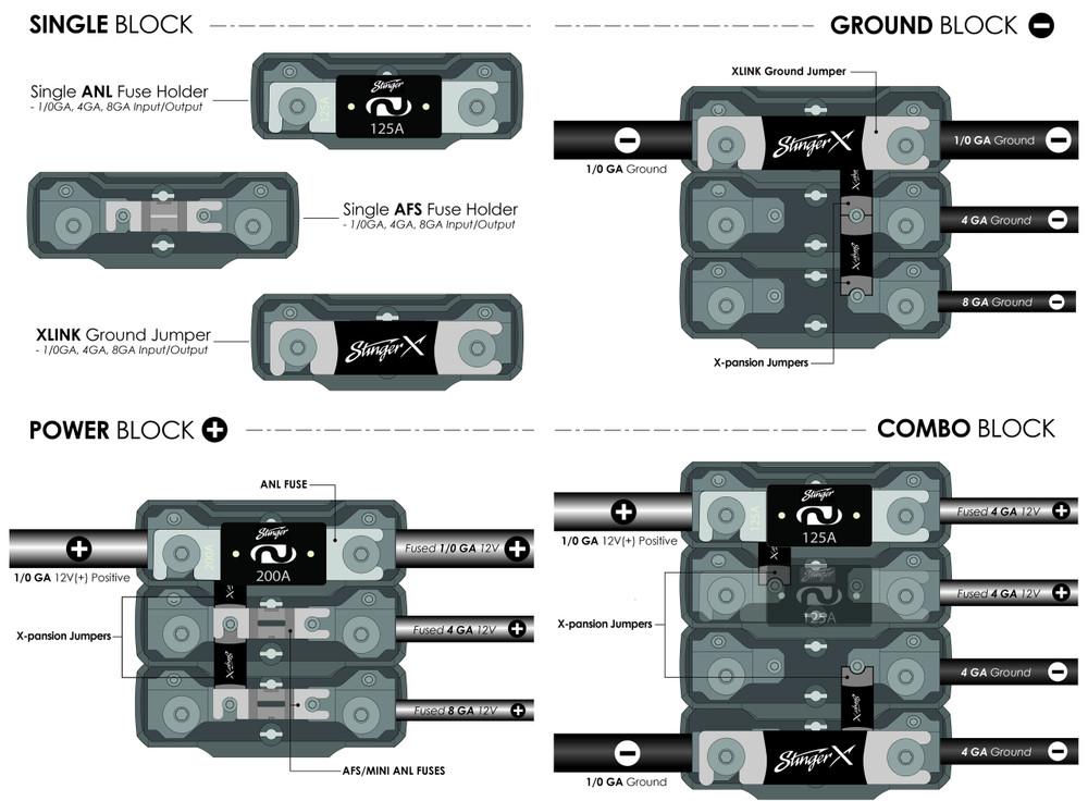 Stinger X Link Linkable Fused Distribution Block XFDB108