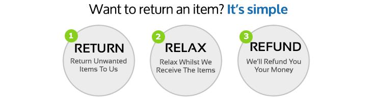 returns-process-green.png