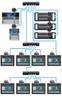 PreSonus EarMix 16M AVB Personal Monitor Mixer 16 x 2 Personal Monitor Mixer with Per-channel 3-band EQ and Limiter