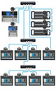 PreSonus SW5E 5-port Audio Video Bridging Switch with PoE 5-port Audio Video Bridging Switch with PoE
