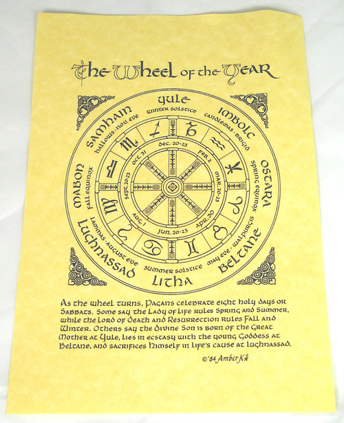 Poster: Wheel of the Year