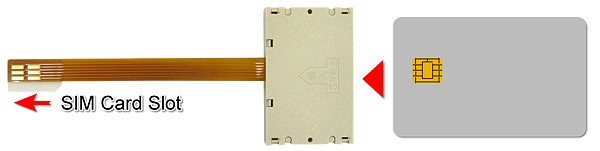 B0912A (SIM Card Adapter)