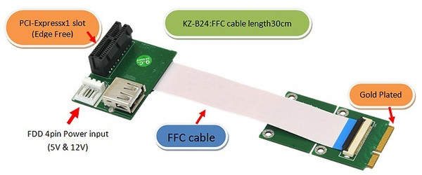 P24S-P24F (PCI -Express to MiniCard Extender)