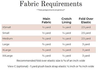 fabric-req2.jpg