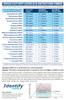 Identify Health 11 Panel Drug Test Cup - CUTOFF AND DETECTION TIMES CHART