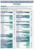 Identify Health Drug Test Dips - DRUG PARENT CLASSES BRAND NAMES - Medical Distribution Group