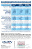Identify Diagnostics USA - 14 Panel Drug Test Cup ETG, Fentanyl, K2, Tramadol - Drug detection times and cut off levels