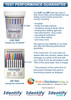 Identify Diagnostics USA - Drug Test Cups and Dip Cards - PERFORMANCE GUARANTEE