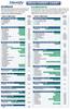 Identify Diagnostics USA - 14 Panel Drug Test Cup ETG, Fentanyl, K2, Tramadol - Reading Drug Test Results - Drug Parent Chart with brand names