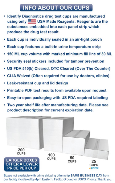 Identify Diagnostics Drug Test Cups - CUP FACTS INFO - Medical Distribution Group