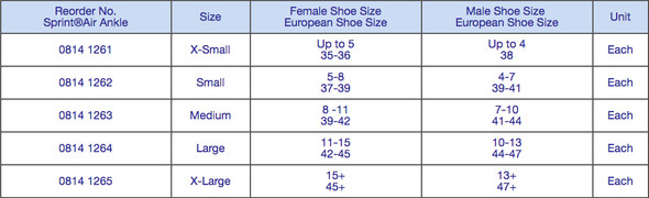 Sprint Air Ankle Walker - Size Chart