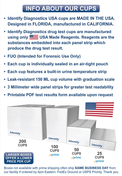 Identify Diagnostics USA - 14 Panel Drug Test Cup ETG, Fentanyl, K2, Tramadol - Cup info facts