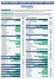 Identify Health Drug Test Cups - DRUG PARENT CHART